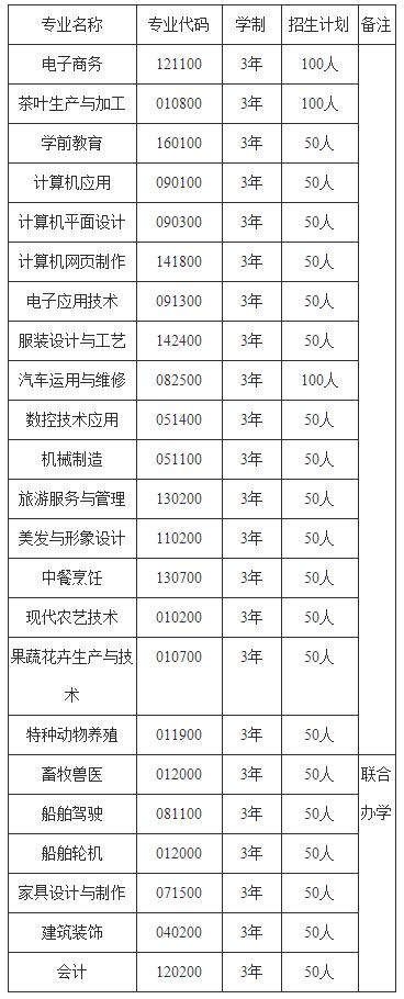 普安县职业学校招生计划